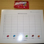 Ready to count the Skittles. (Source: Chart from www.atozteacherstuff.com)